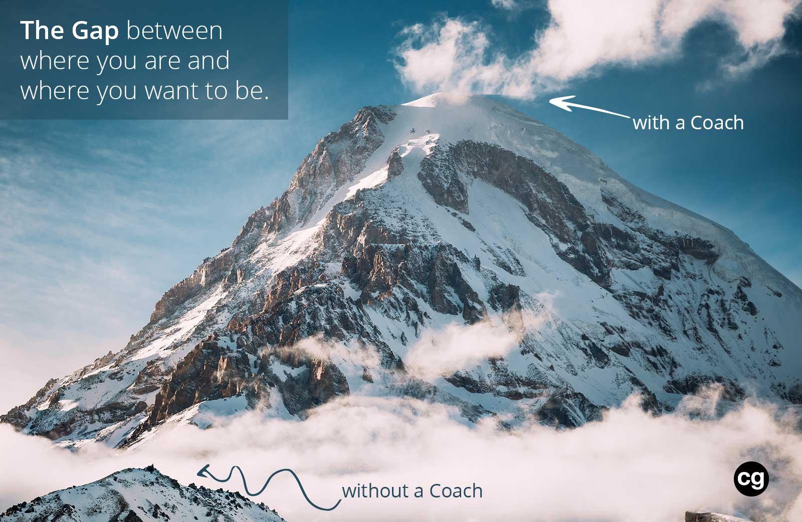 coach cg the gap move forward