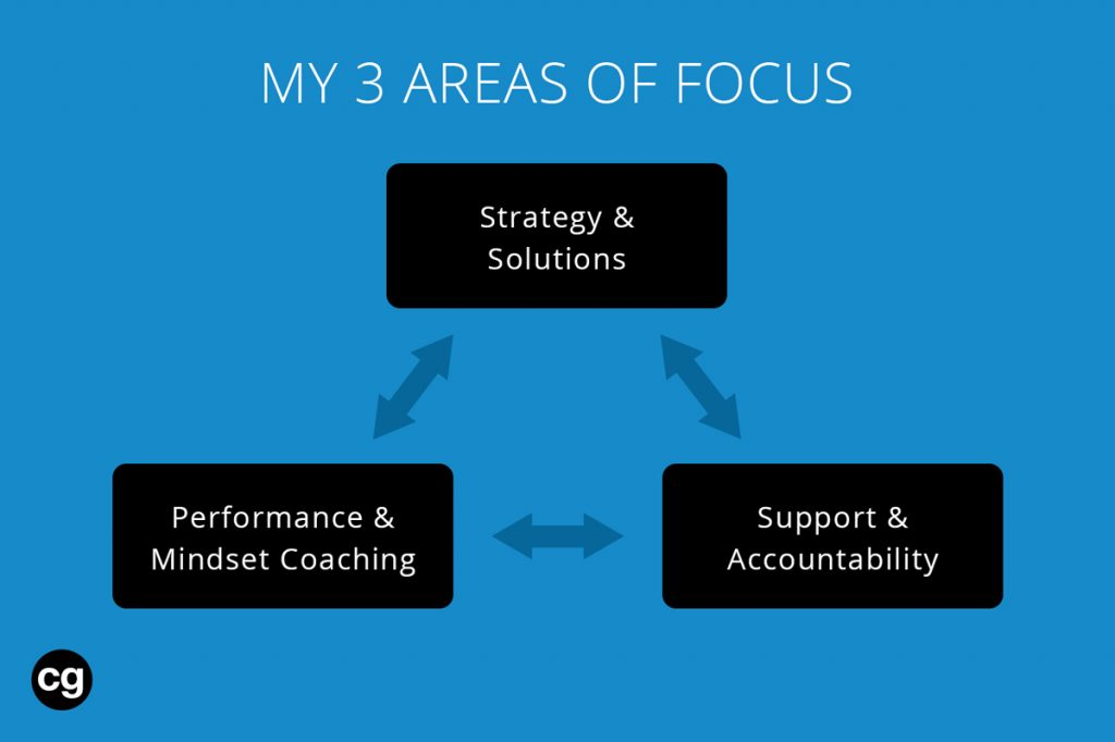 coaching strategy consulting Corey Gonzalez